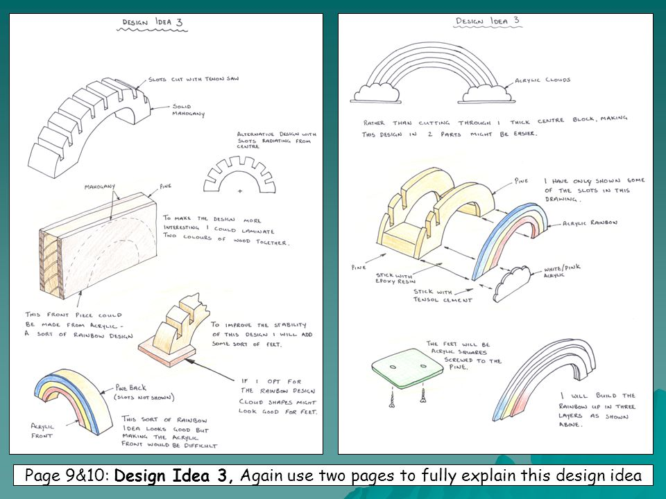 Page 9&10: Design Idea 3, Again use two pages to fully explain this design idea