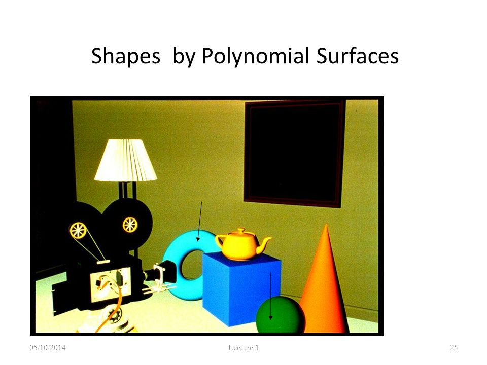 Shapes by Polynomial Surfaces 05/10/2014 Lecture 1 25
