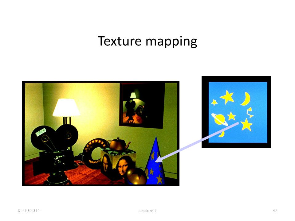 Texture mapping 05/10/2014 Lecture 1 32