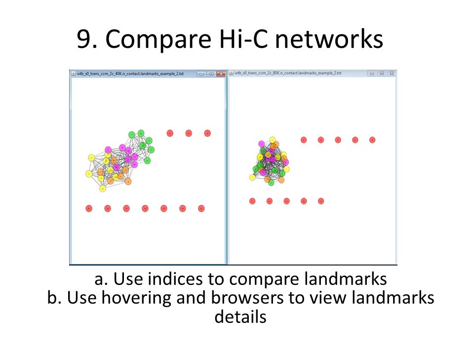 9. Compare Hi-C networks a. Use indices to compare landmarks b.