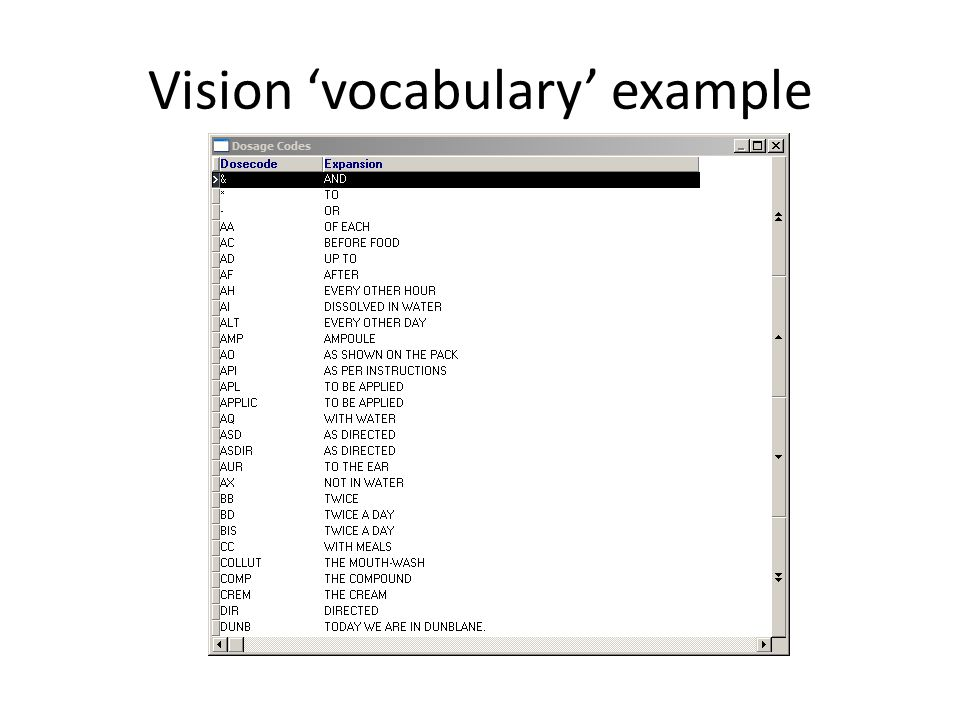 Vision 'vocabulary' example