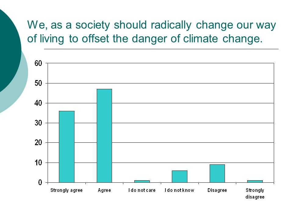 We, as a society should radically change our way of living to offset the danger of climate change.