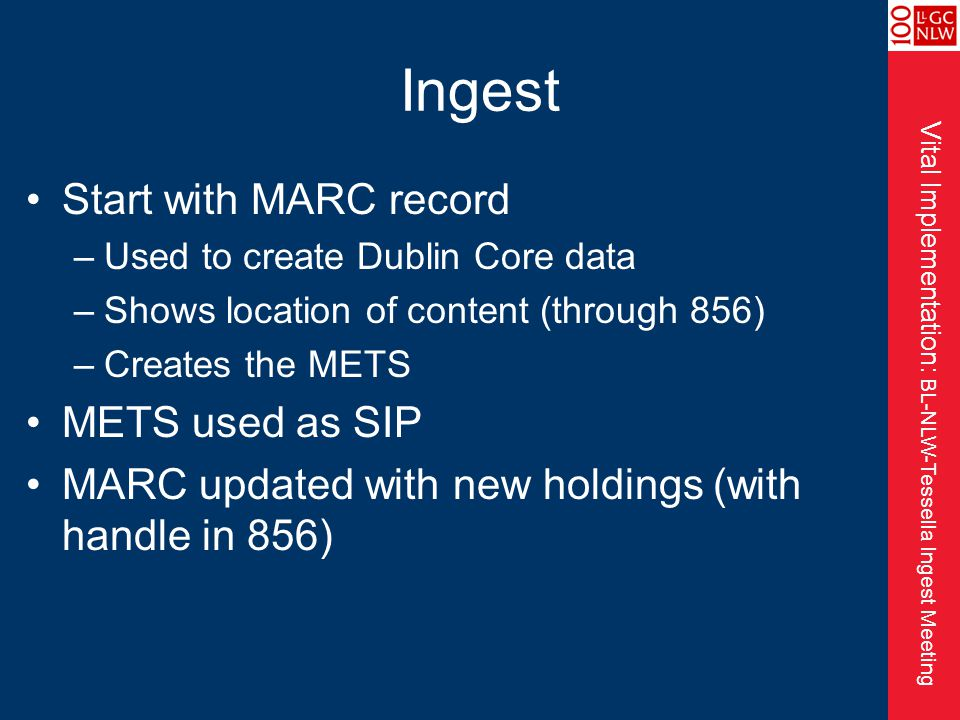 Vital Implementation: BL-NLW-Tessella Ingest Meeting Ingest Start with MARC record –Used to create Dublin Core data –Shows location of content (through 856) –Creates the METS METS used as SIP MARC updated with new holdings (with handle in 856)