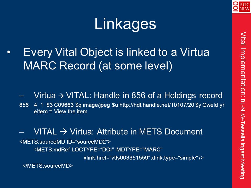 Vital Implementation: BL-NLW-Tessella Ingest Meeting Linkages Every Vital Object is linked to a Virtua MARC Record (at some level) –Virtua  VITAL: Handle in 856 of a Holdings record 8564 1 $3 C09663 $q image/jpeg $u http://hdl.handle.net/10107/20 $y Gweld yr eitem = View the item –VITAL  Virtua: Attribute in METS Document <METS:mdRef LOCTYPE= DOI MDTYPE= MARC xlink:href= vtls003351559 xlink:type= simple />