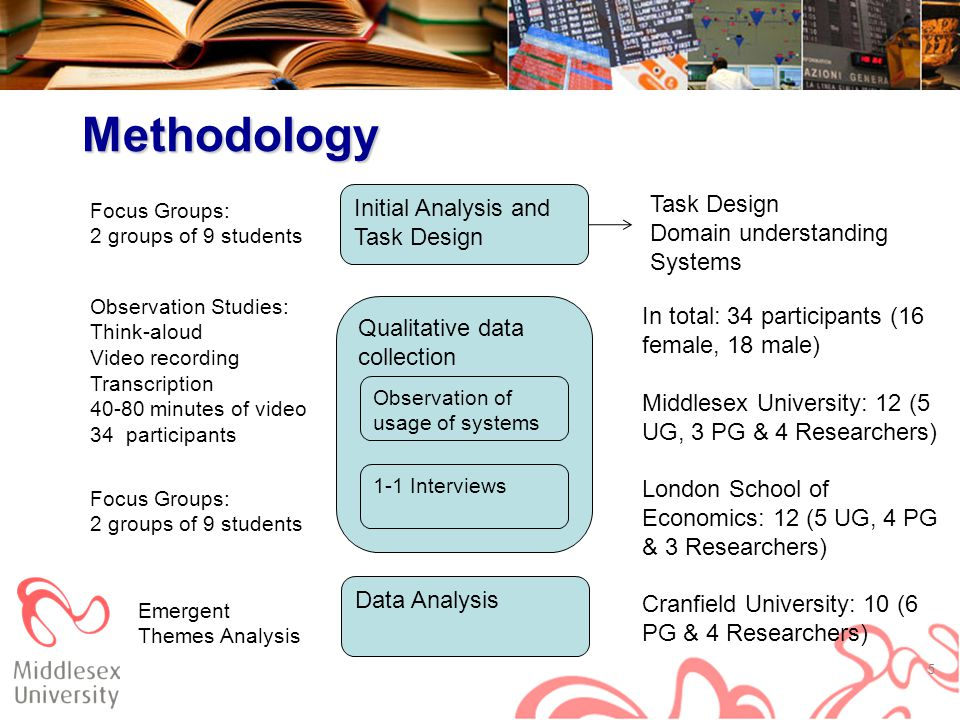 Methodology 5 Qualitative data collection Observation of usage of systems 1-1 Interviews Observation Studies: Think-aloud Video recording Transcription 40-80 minutes of video 34 participants Focus Groups: 2 groups of 9 students Data Analysis Emergent Themes Analysis In total: 34 participants (16 female, 18 male) Middlesex University: 12 (5 UG, 3 PG & 4 Researchers) London School of Economics: 12 (5 UG, 4 PG & 3 Researchers) Cranfield University: 10 (6 PG & 4 Researchers) Initial Analysis and Task Design Focus Groups: 2 groups of 9 students Task Design Domain understanding Systems