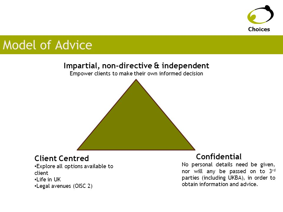 Model of Advice Choices Client Centred Explore all options available to client Life in UK Legal avenues (OISC 2) Impartial, non-directive & independent Empower clients to make their own informed decision Confidential No personal details need be given, nor will any be passed on to 3 rd parties (including UKBA), in order to obtain information and advice.