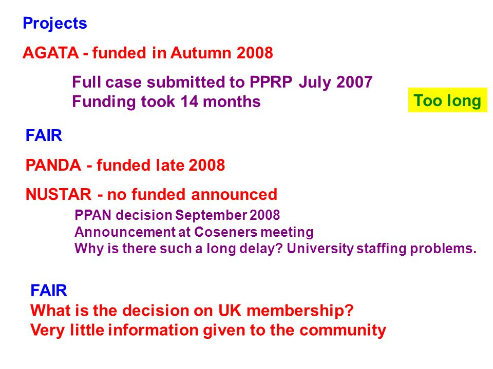 Projects AGATA - funded in Autumn 2008 Full case submitted to PPRP July 2007 Funding took 14 months FAIR What is the decision on UK membership.