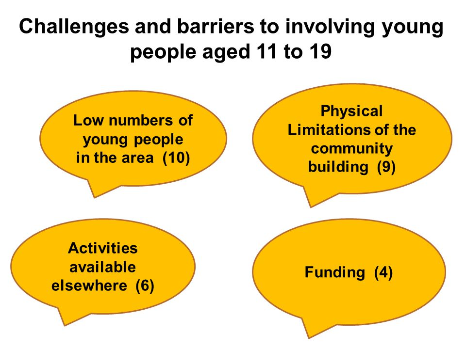 Challenges and barriers to involving young people aged 11 to 19 Low numbers of young people in the area (10) Physical Limitations of the community building (9) Funding (4) Activities available elsewhere (6)