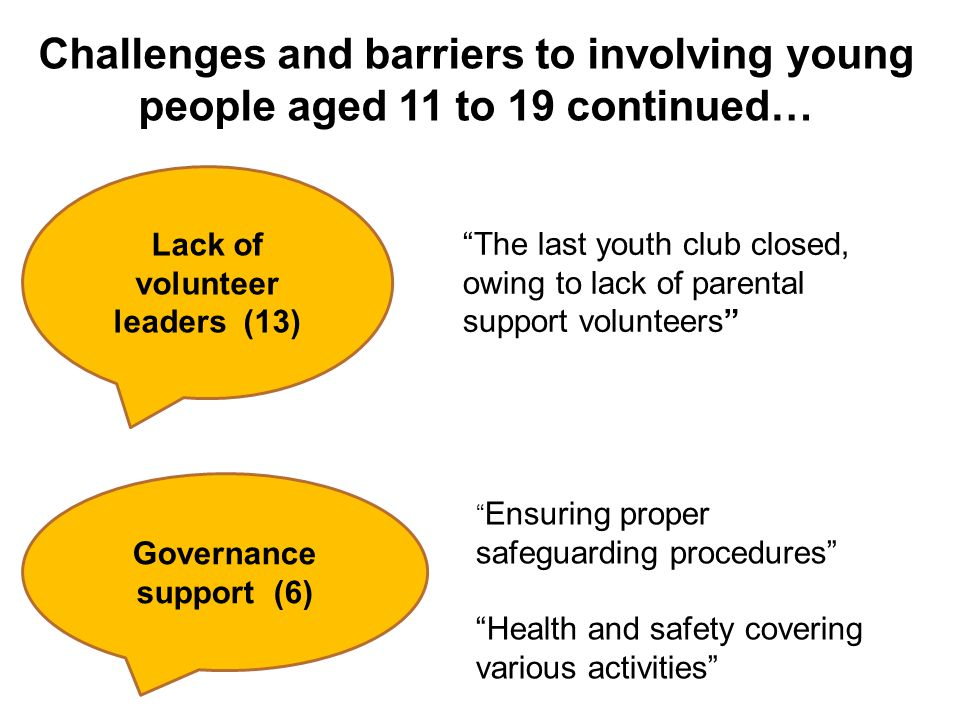 Challenges and barriers to involving young people aged 11 to 19 continued… Lack of volunteer leaders (13) The last youth club closed, owing to lack of parental support volunteers Governance support (6) Ensuring proper safeguarding procedures Health and safety covering various activities