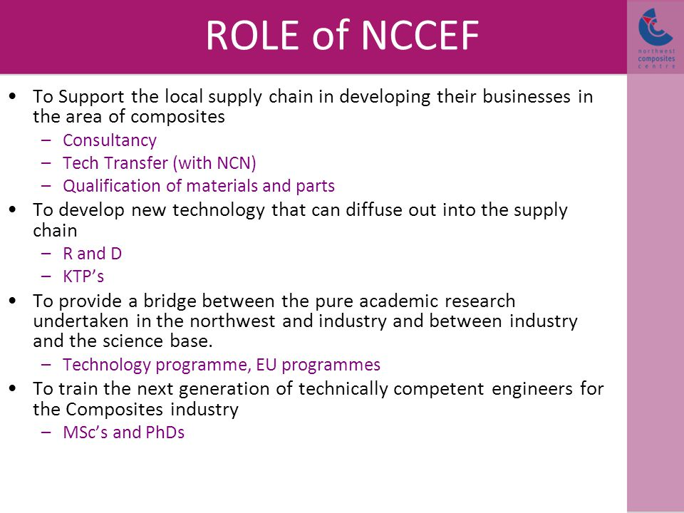 ROLE of NCCEF To Support the local supply chain in developing their businesses in the area of composites –Consultancy –Tech Transfer (with NCN) –Qualification of materials and parts To develop new technology that can diffuse out into the supply chain –R and D –KTP's To provide a bridge between the pure academic research undertaken in the northwest and industry and between industry and the science base.