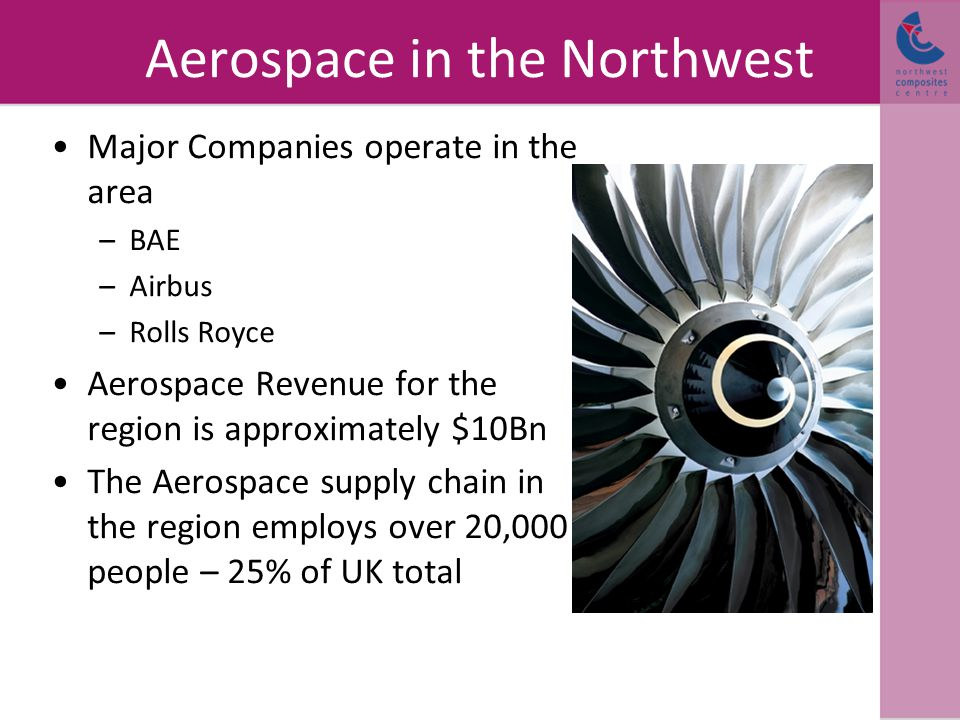 Aerospace in the Northwest Major Companies operate in the area –BAE –Airbus –Rolls Royce Aerospace Revenue for the region is approximately $10Bn The Aerospace supply chain in the region employs over 20,000 people – 25% of UK total