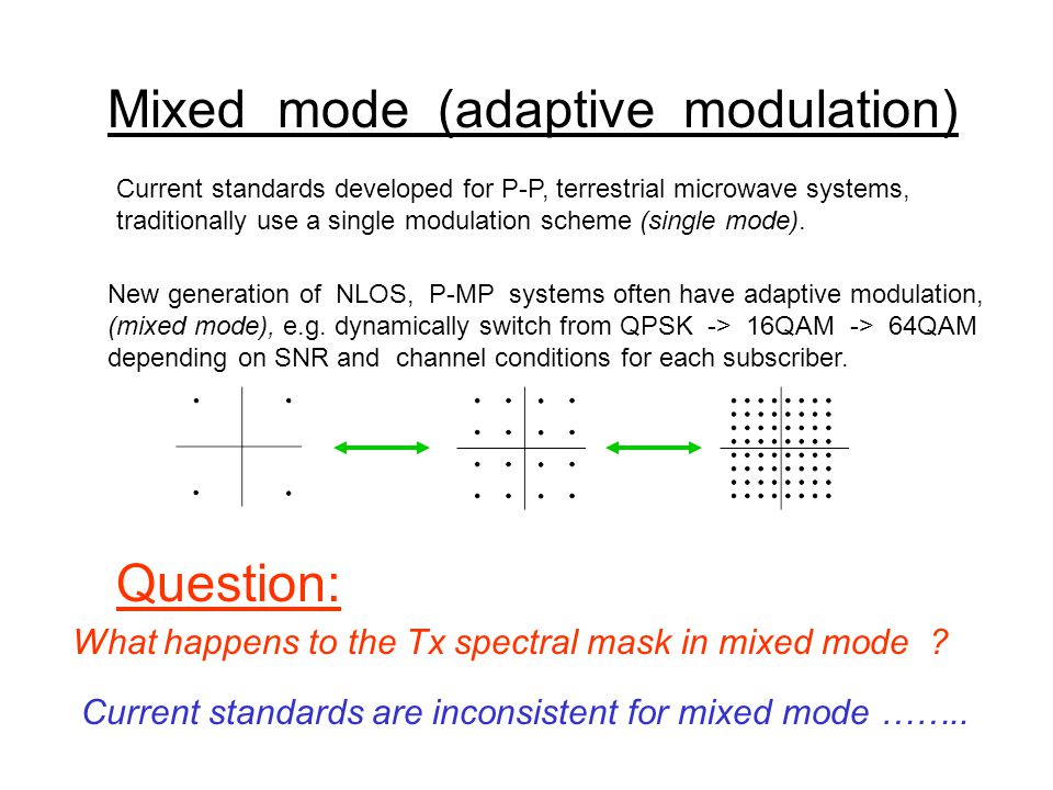 Mixed mode (adaptive modulation) Current standards developed for P-P, terrestrial microwave systems, traditionally use a single modulation scheme (single mode).