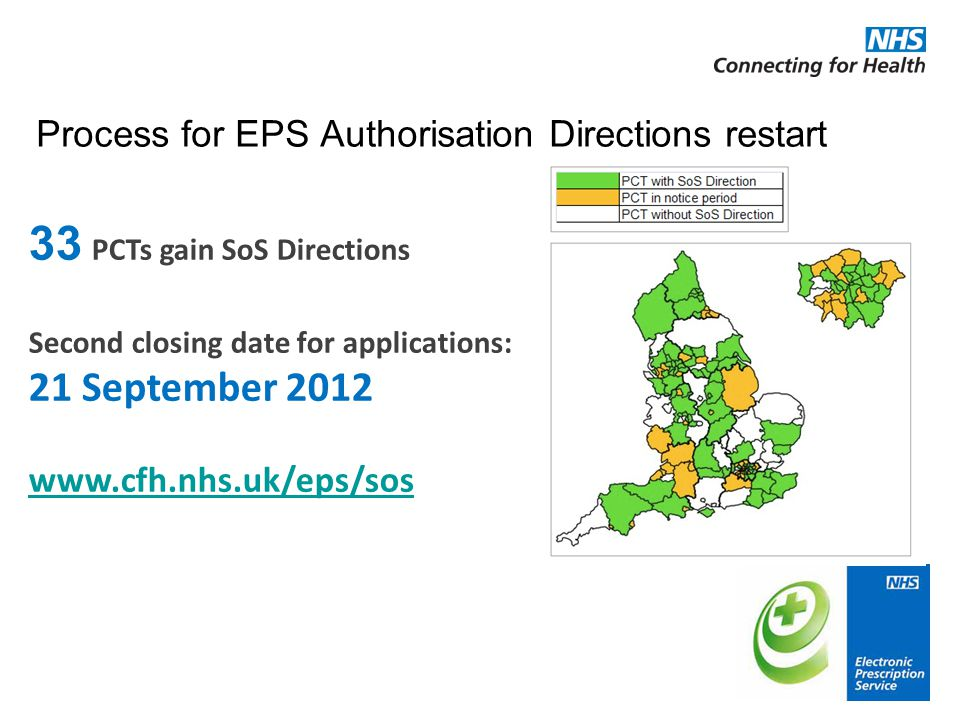 Process for EPS Authorisation Directions restart 33 PCTs gain SoS Directions Second closing date for applications: 21 September 2012 www.cfh.nhs.uk/eps/sos