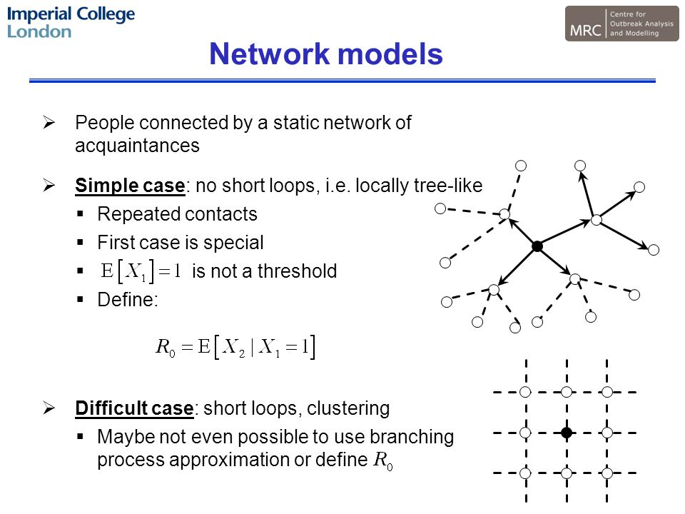 Network models  People connected by a static network of acquaintances  Simple case: no short loops, i.e.
