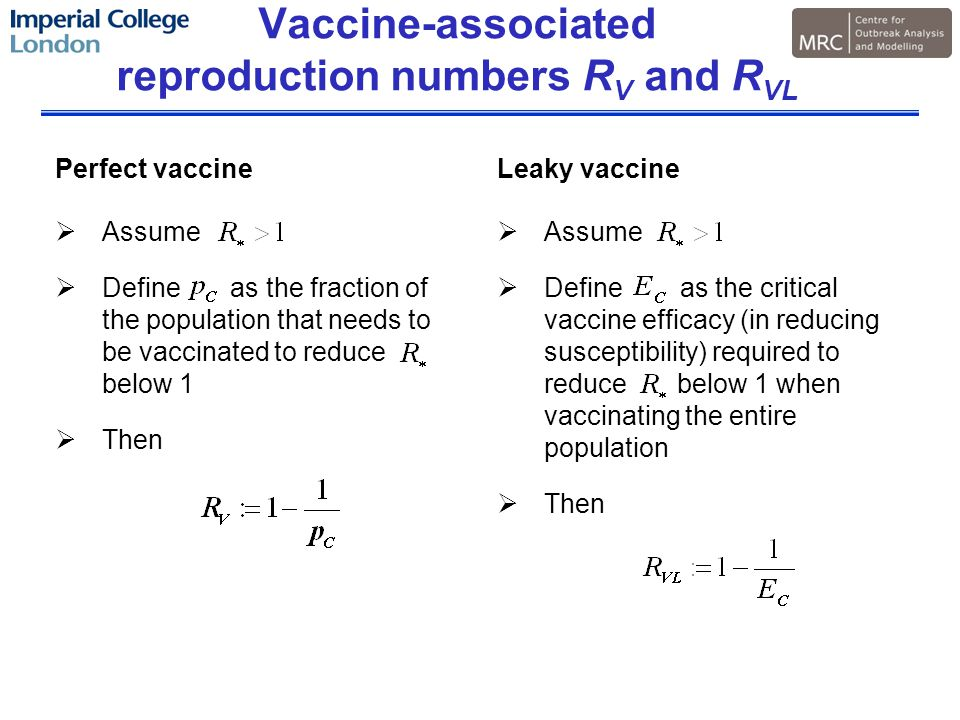 Perfect vaccine  Assume  Define as the fraction of the population that needs to be vaccinated to reduce below 1  Then Leaky vaccine  Assume  Define as the critical vaccine efficacy (in reducing susceptibility) required to reduce below 1 when vaccinating the entire population  Then Vaccine-associated reproduction numbers R V and R VL