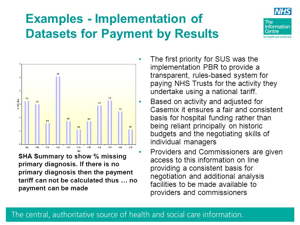 Examples - Implementation of Datasets for Payment by Results The first priority for SUS was the implementation PBR to provide a transparent, rules-based system for paying NHS Trusts for the activity they undertake using a national tariff.