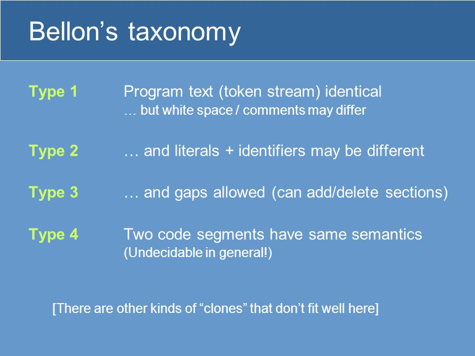 Bellon's taxonomy Type 1 Program text (token stream) identical … but white space / comments may differ Type 2 … and literals + identifiers may be different Type 3 … and gaps allowed (can add/delete sections) Type 4 Two code segments have same semantics (Undecidable in general!) [There are other kinds of clones that don't fit well here]