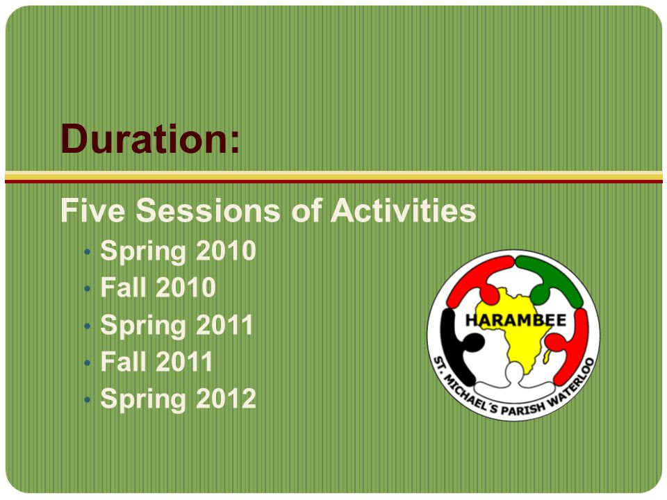 Duration: Five Sessions of Activities Spring 2010 Fall 2010 Spring 2011 Fall 2011 Spring 2012