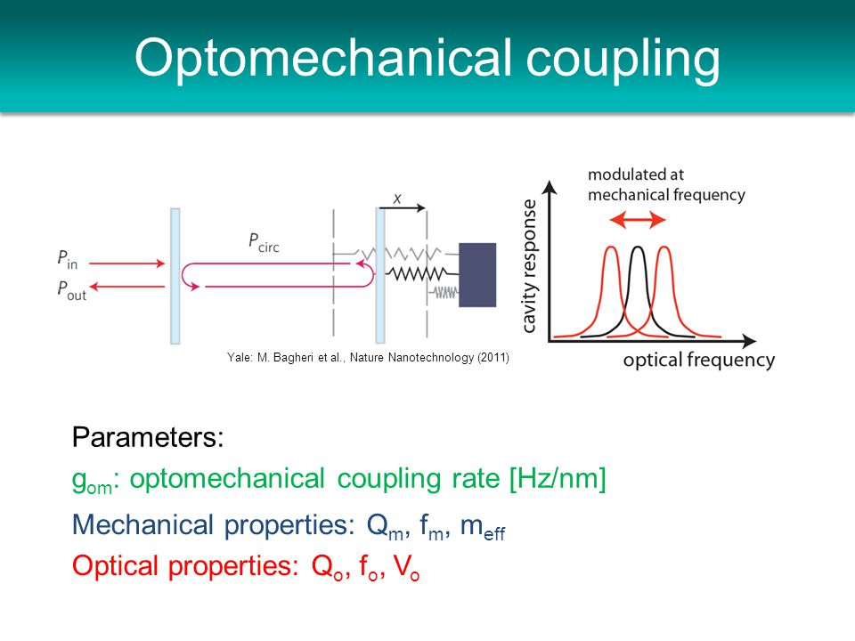 Optomechanical coupling Yale: M.