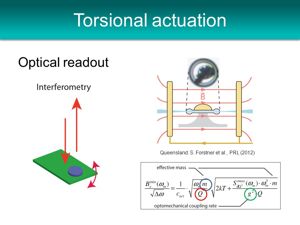 Torsional actuation Queensland: S. Forstner et al., PRL (2012) Optical readout