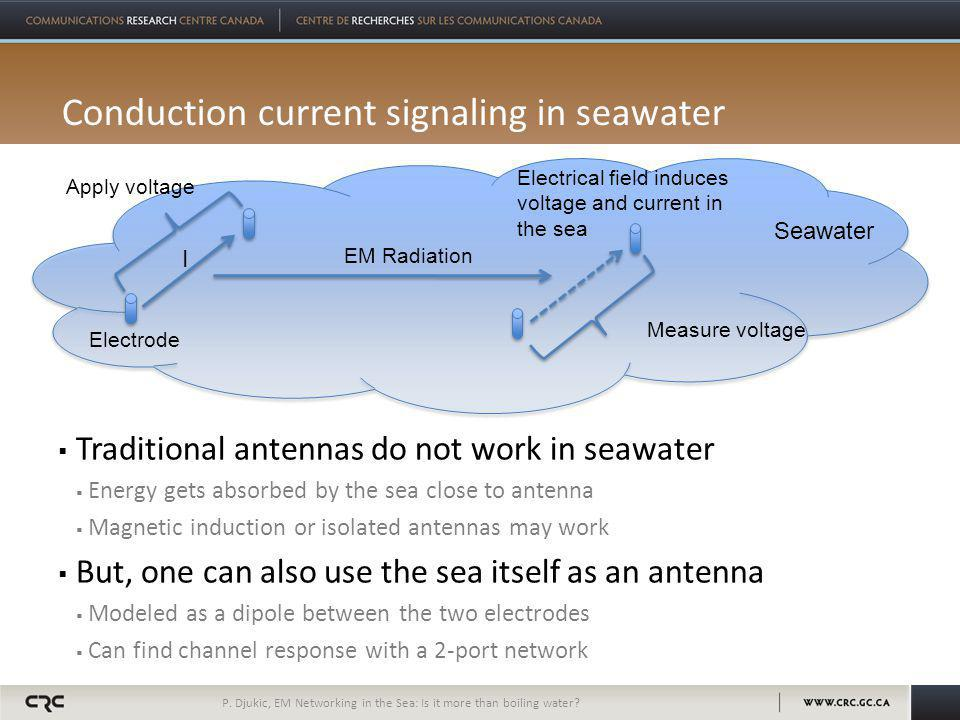 Conduction current signaling in seawater  Traditional antennas do not work in seawater  Energy gets absorbed by the sea close to antenna  Magnetic induction or isolated antennas may work  But, one can also use the sea itself as an antenna  Modeled as a dipole between the two electrodes  Can find channel response with a 2-port network P.