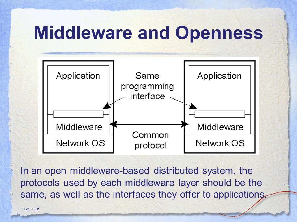 Middleware and Openness In an open middleware-based distributed system, the protocols used by each middleware layer should be the same, as well as the interfaces they offer to applications.