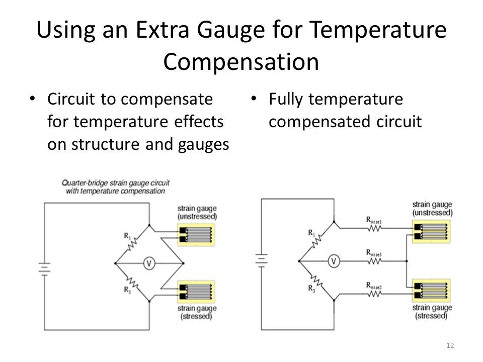 Using an Extra Gauge for Temperature Compensation Circuit to compensate for temperature effects on structure and gauges Fully temperature compensated circuit 12