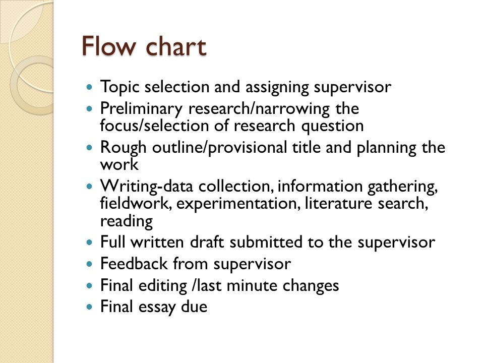 Flow chart Topic selection and assigning supervisor Preliminary research/narrowing the focus/selection of research question Rough outline/provisional title and planning the work Writing-data collection, information gathering, fieldwork, experimentation, literature search, reading Full written draft submitted to the supervisor Feedback from supervisor Final editing /last minute changes Final essay due
