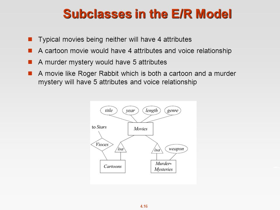 4.16 Subclasses in the E/R Model Typical movies being neither will have 4 attributes A cartoon movie would have 4 attributes and voice relationship A murder mystery would have 5 attributes A movie like Roger Rabbit which is both a cartoon and a murder mystery will have 5 attributes and voice relationship