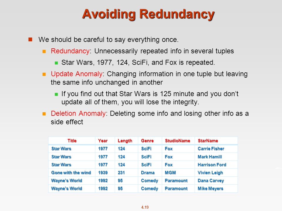 4.19 Avoiding Redundancy We should be careful to say everything once.