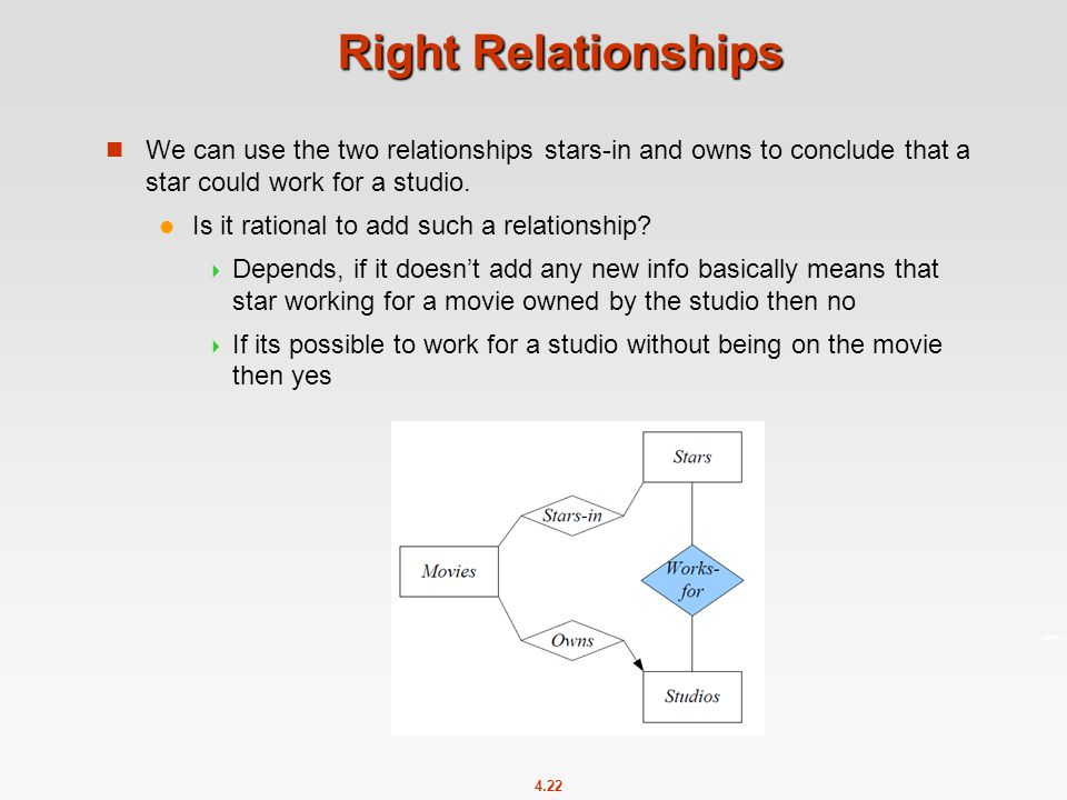 4.22 Right Relationships We can use the two relationships stars-in and owns to conclude that a star could work for a studio.