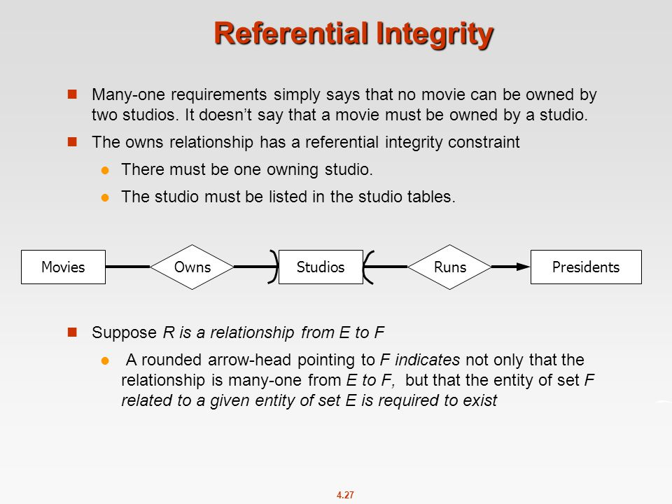 4.27 Referential Integrity Many-one requirements simply says that no movie can be owned by two studios.