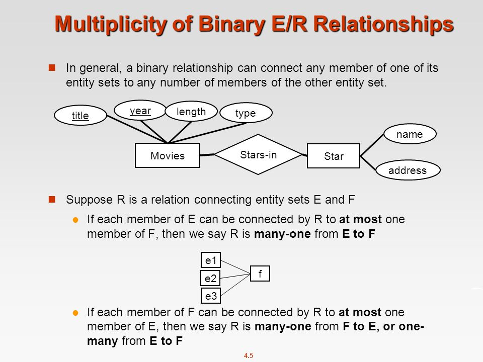 4.5 Multiplicity of Binary E/R Relationships In general, a binary relationship can connect any member of one of its entity sets to any number of members of the other entity set.