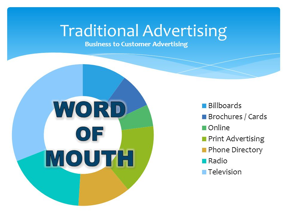 Traditional Advertising Business to Customer Advertising