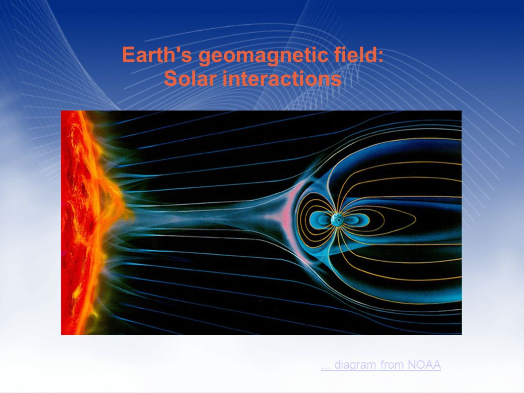 ... diagram from NOAA Earth s geomagnetic field: Solar interactions