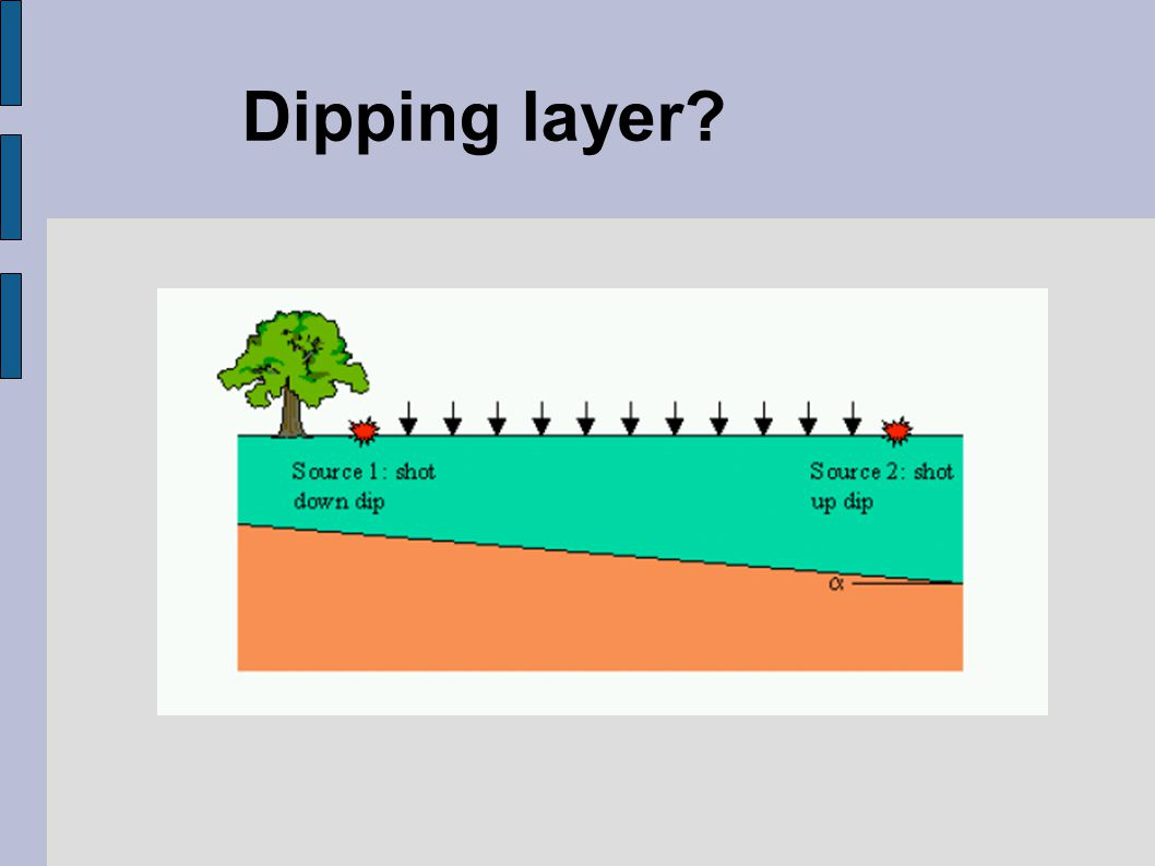 Dipping layer