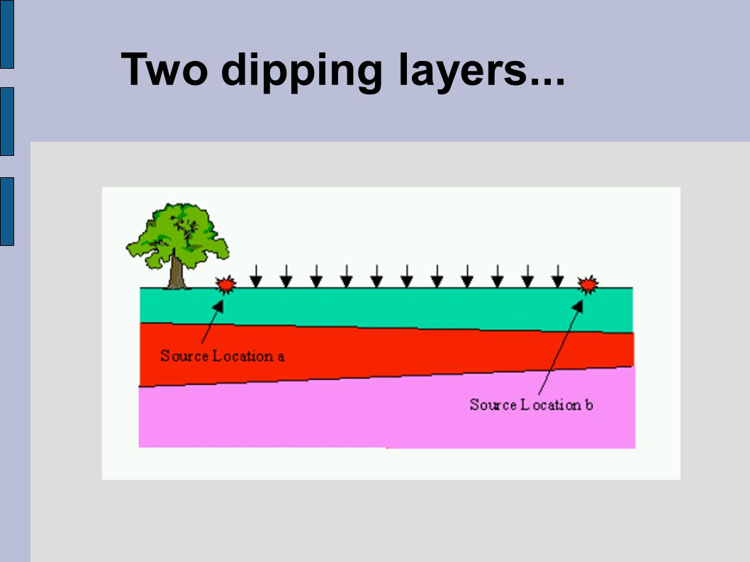 Two dipping layers...