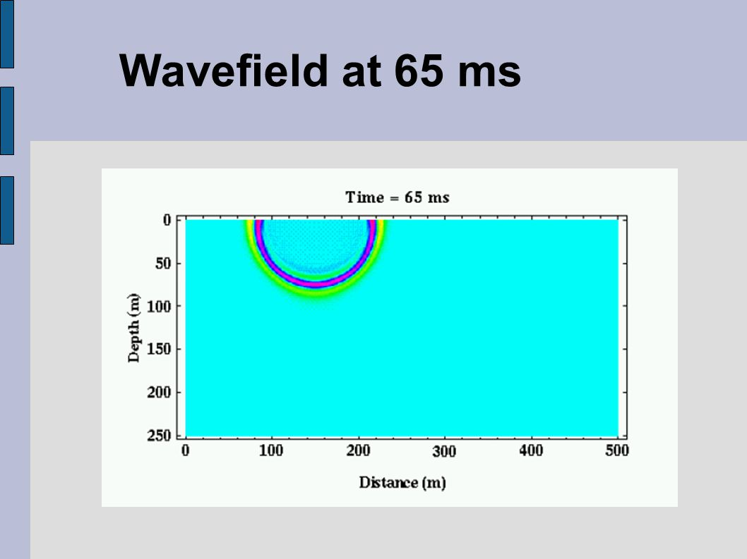 Wavefield at 65 ms
