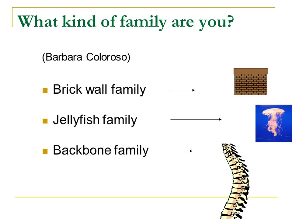 What kind of family are you (Barbara Coloroso) Brick wall family Jellyfish family Backbone family