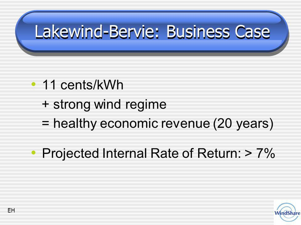 Lakewind-Bervie: Business Case 11 cents/kWh + strong wind regime = healthy economic revenue (20 years) Projected Internal Rate of Return: > 7% EH