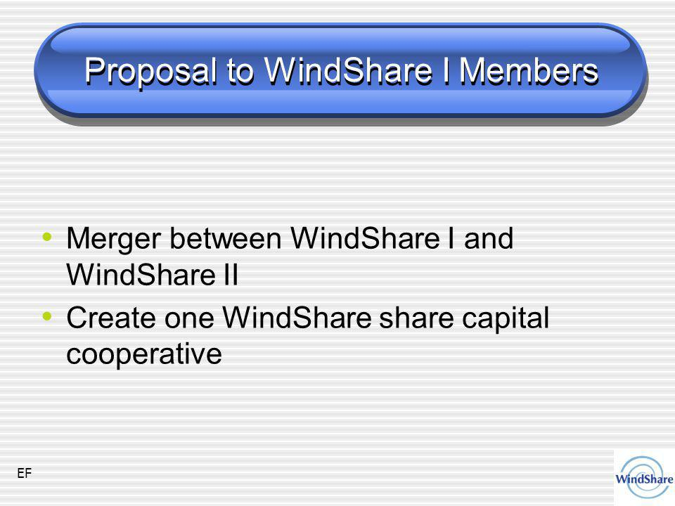 Proposal to WindShare I Members Merger between WindShare I and WindShare II Create one WindShare share capital cooperative EF