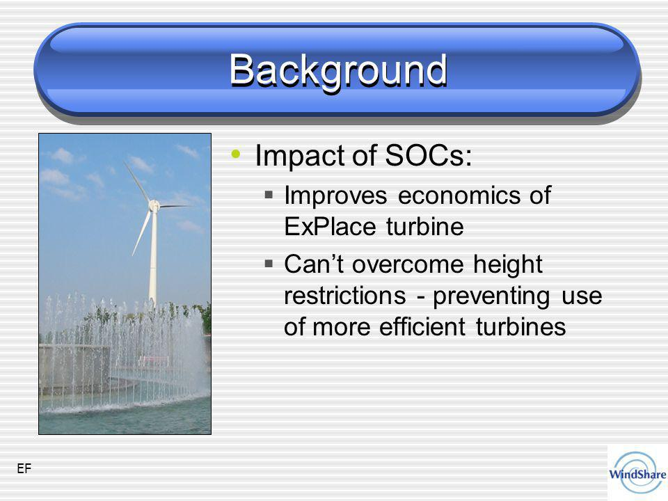 Background Impact of SOCs:  Improves economics of ExPlace turbine  Can't overcome height restrictions - preventing use of more efficient turbines EF