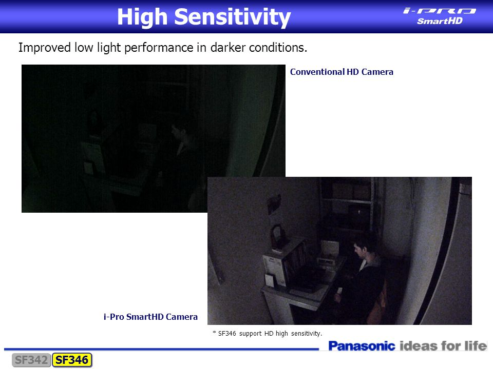 High Sensitivity Improved low light performance in darker conditions.