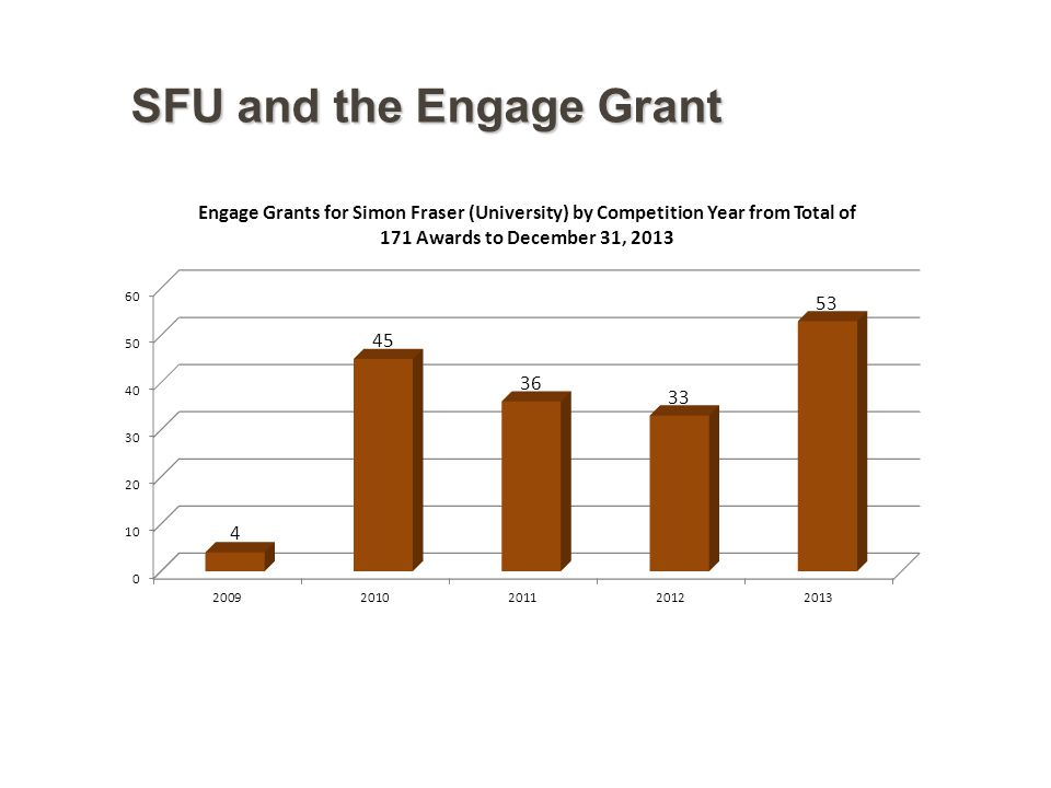 SFU and the Engage Grant