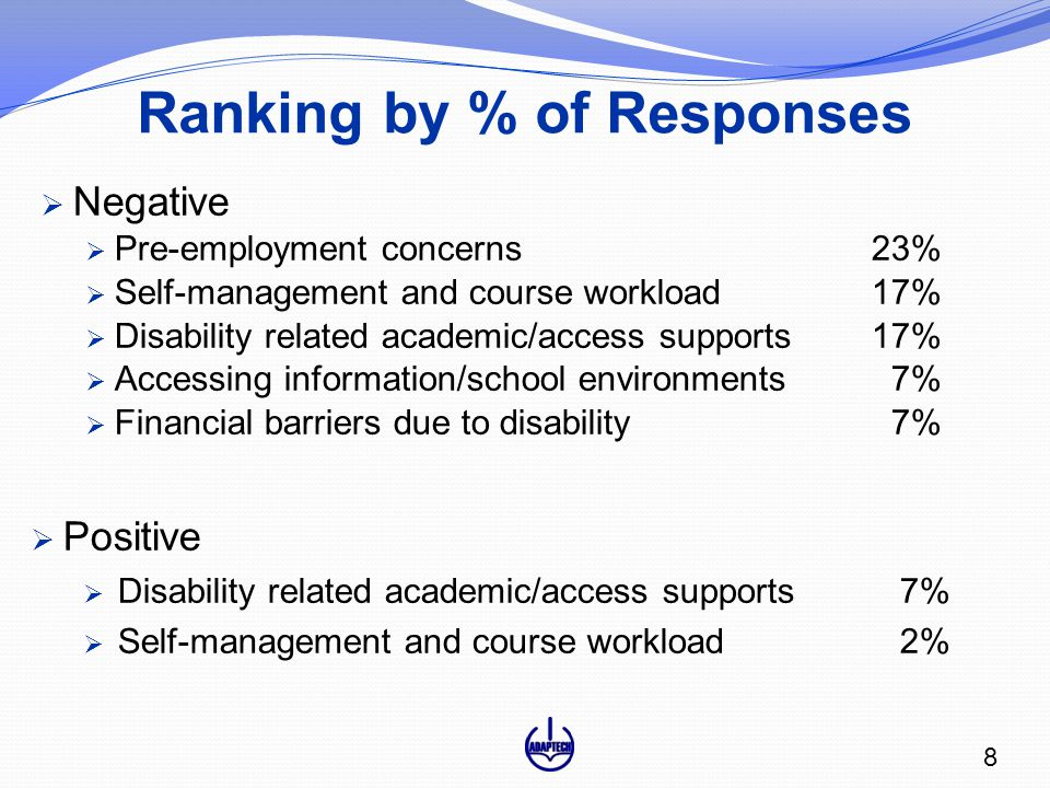 Ranking by % of Responses  Negative  Pre-employment concerns 23%  Self-management and course workload 17%  Disability related academic/access supports17%  Accessing information/school environments 7%  Financial barriers due to disability 7%  Positive  Disability related academic/access supports 7%  Self-management and course workload 2% 8