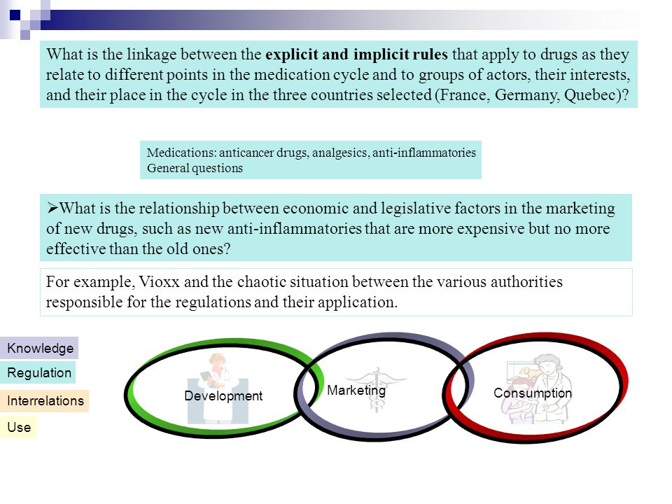 Development Marketing Consumption Use Interrelations Regulation Knowledge Medications: anticancer drugs, analgesics, anti-inflammatories General questions What is the linkage between the explicit and implicit rules that apply to drugs as they relate to different points in the medication cycle and to groups of actors, their interests, and their place in the cycle in the three countries selected (France, Germany, Quebec).