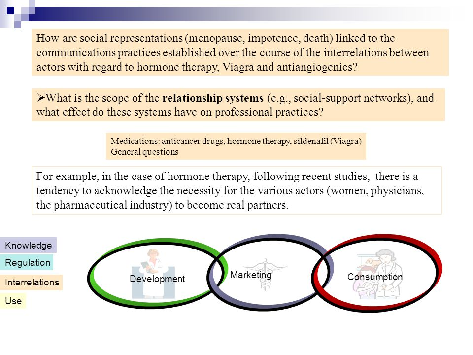 Development Marketing Consumption Use Interrelations Regulation Knowledge Medications: anticancer drugs, hormone therapy, sildenafil (Viagra) General questions  What is the scope of the relationship systems (e.g., social-support networks), and what effect do these systems have on professional practices.