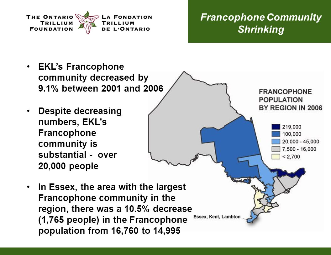 Francophone Community Shrinking EKL's Francophone community decreased by 9.1% between 2001 and 2006 In Essex, the area with the largest Francophone community in the region, there was a 10.5% decrease (1,765 people) in the Francophone population from 16,760 to 14,995 Despite decreasing numbers, EKL's Francophone community is substantial - over 20,000 people