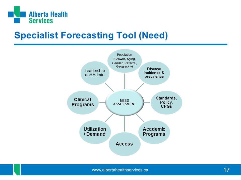 17 Specialist Forecasting Tool (Need) NEED ASSESSMENT Population (Growth, Aging, Gender, Referral, Geography) Disease incidence & prevalence Standards, Policy, CPGs Academic Programs Access Utilization / Demand Clinical Programs Leadership and Admin