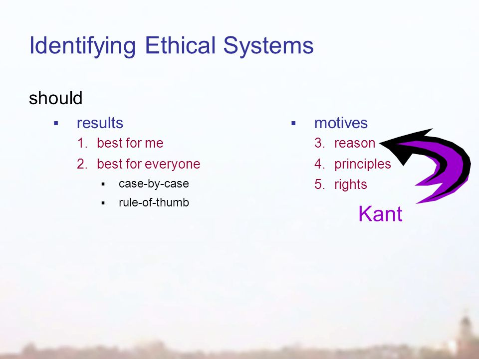 Identifying Ethical Systems should  results 1.best for me 2.best for everyone  case-by-case  rule-of-thumb  motives 3.reason 4.principles 5.rights Kant